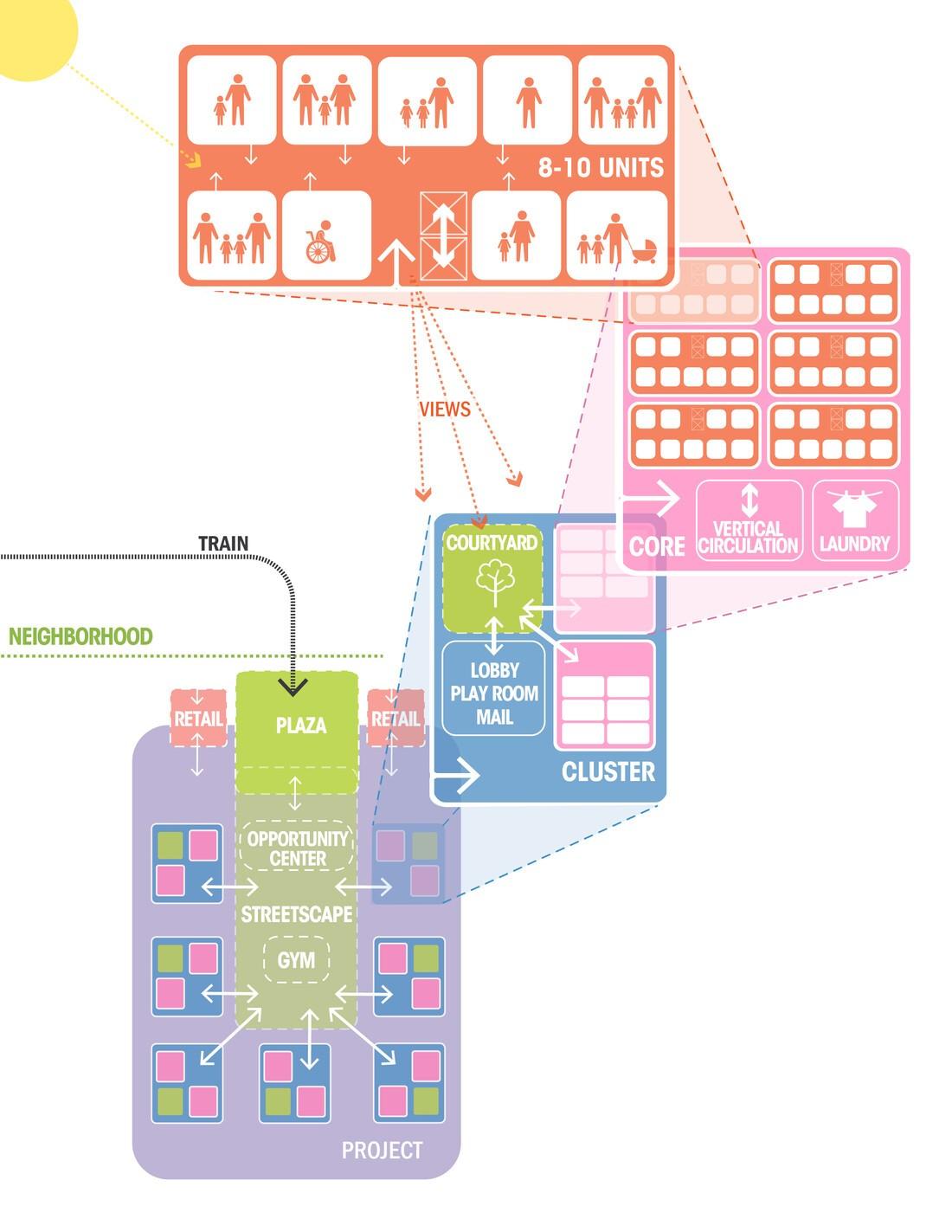 Far Rockaway - Social Structure RGB-06